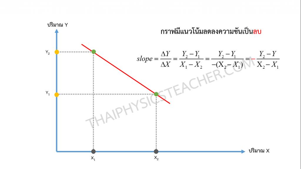 down graph 1