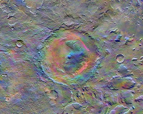 บริเวณ galecarter ดาวอังคาร