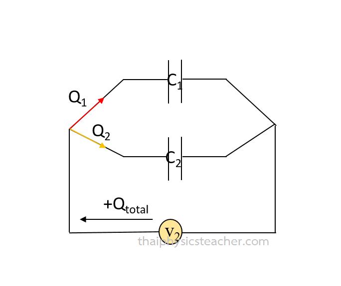 การต่อประจุไฟฟ้าแบบขนาน parallel