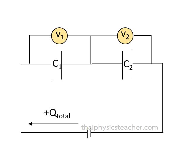 การต่อประจุไฟฟ้าแบบอนุกรม series ฟิสิกส์
