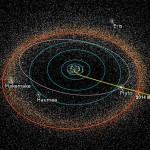 ตำแหน่งของ 2014 MU69 แถบคอยเปอร์