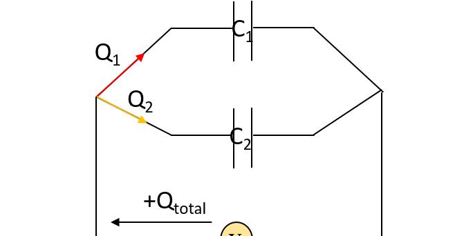 การต่อประจุไฟฟ้าแบบขนาน parallel ฟิสิกส์