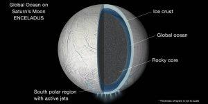 การสำรวจดวงจันทร์เอนเซลาดัส 2 ข่าวดาราศาสตร์