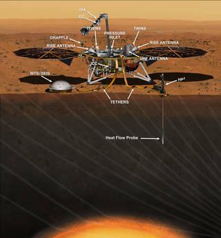 ภาพ Concept แสดงภารกิจการศึกษาภายในของดาวอังคาร โดยจะเริ่มในเดือนมีนาคม ระหว่างวันที่ 4 - 30 Credits: NASA/JPL-Caltech