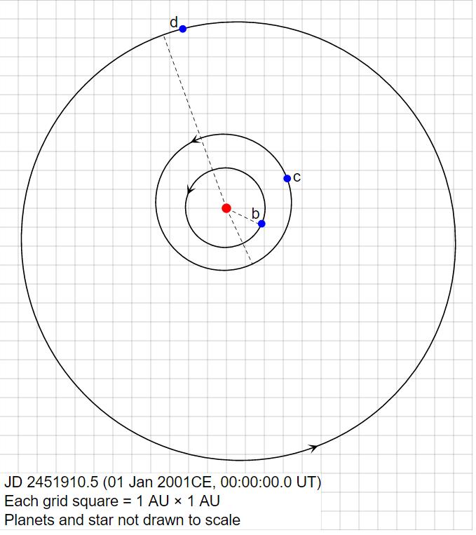 ระบบดาวฤกษ์ของดาวชาละวัน Chalawan Star