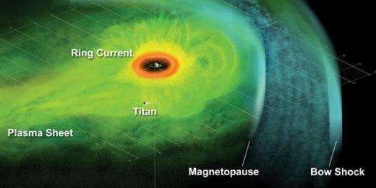 สนามแม่เหล็กของดาวเสาร์กักเก็บน้ำจากดวงจันทร์ Enceladus