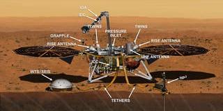 นาซ่า NASA เตรียมสำรวจองค์ประกอบภายในของดาวอังคาร 1