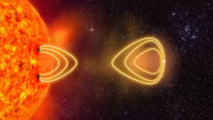 แสงออโรรา แสงเหนือแสงใต้ เกิดขึ้นได้อย่างไร