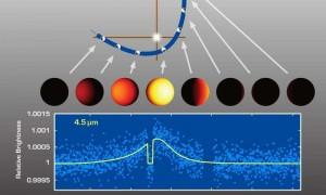ค้นพบดาวเคราะห์ดาวพฤหัสบดี