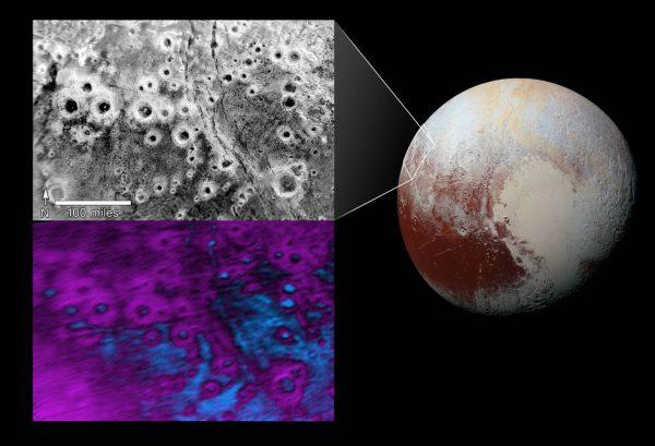 หลุมอุกกาบาตบนดาวพลูโต