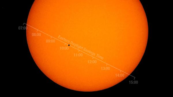 ดาวพุธผ่านหน้าดวงอาทิตย์ 2016