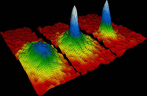 สถานะที่ 5 ของสสาร Bose-Einstein Condensate