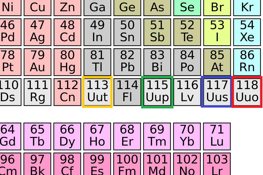 IUPAC เสนอชื่อ 4 ธาตุใหม่
