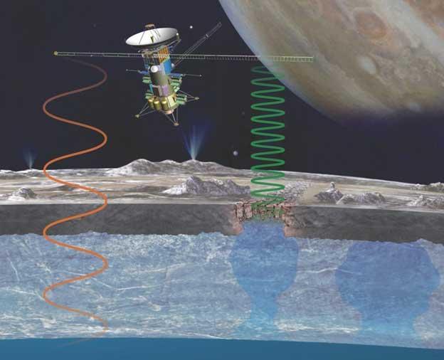 ยูโรปาดวงจันทร์บริวารของดาวพฤหัสบดี