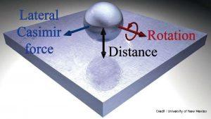 แรงคาสิเมียร์ (casimir force)
