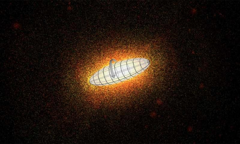 กาแล็กซีคล้ายซิการ์