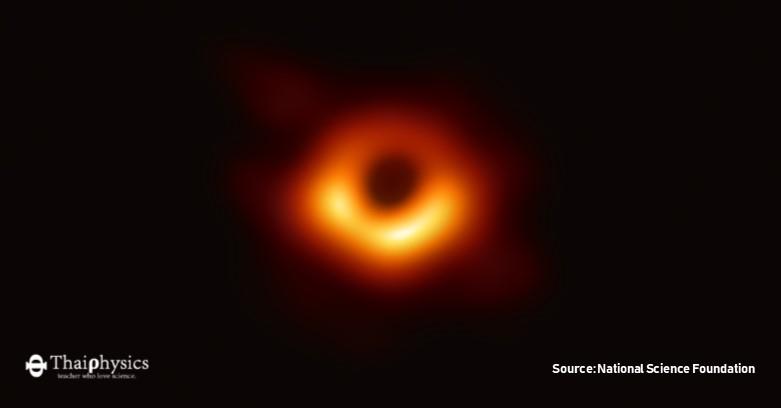 ภาพถ่ายของหลุมดำจากกล้องโทรทรรศน์