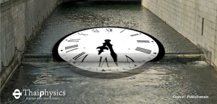 ทิศทางของเวลา