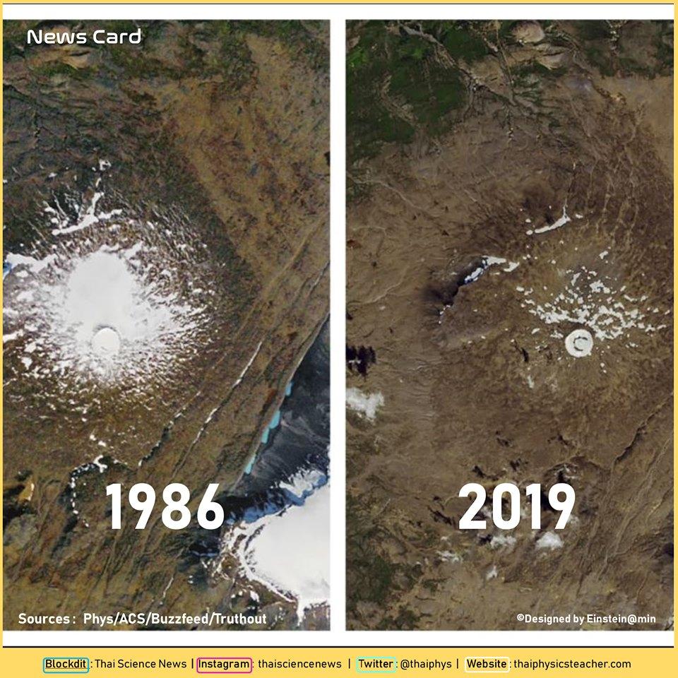 การสูญเสียธารน้ำแข็งไอซ์แลนด์