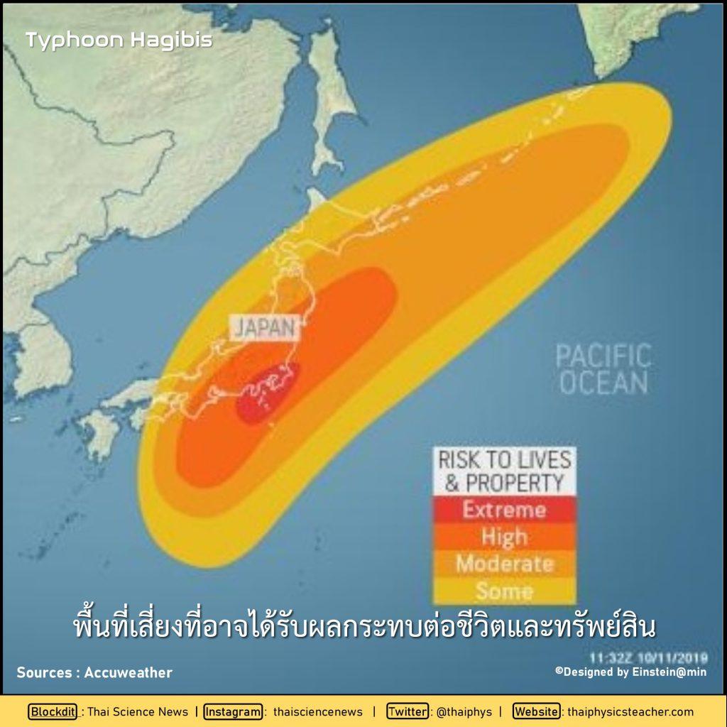 4 เรื่องที่ควรรู้เกี่ยวกับ Super Typhoon Hagibis 1