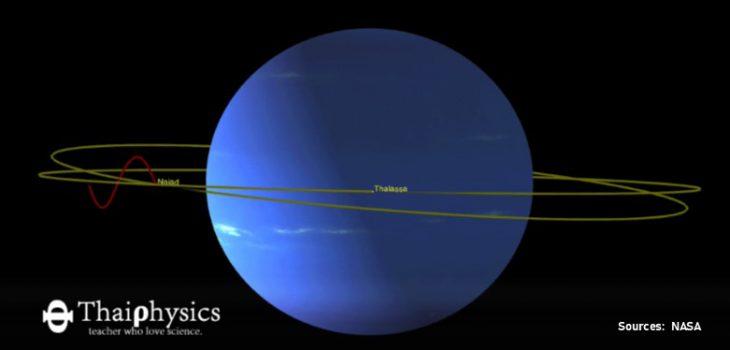 NASA พบดวงจันทร์ของดาวเนปจูนโคจรแกว่งไปมาเหมือนการเต้นรำ 1