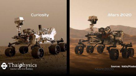 ยานสำรวจภาคพื้นดินตัวใหม่ Mars2020