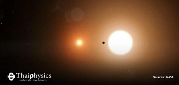 ค้นพบระบบดาวฤกษ์คู่ TOI 1338