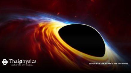 อนาคตของการสำรวจเอกภพด้วยคลื่นความโน้มถ่วง