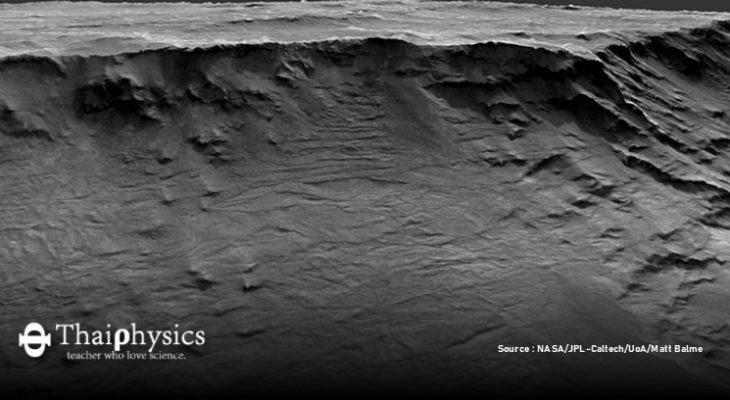 NASA เผยภาพภูมิประเทศของแม่น้ำโบราณบนดาวอังคาร